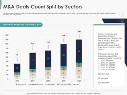 M And A Deals Count Split By Sectors Pitchbook Ppt Icons