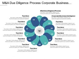 M And A Due Diligence Process Corporate Business Intelligence Strategic Segmentation Cpb