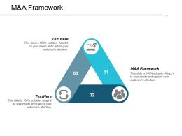 M And A Framework Ppt Powerpoint Presentation Portfolio Guidelines Cpb