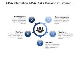 M And A Integration M And A Risks Banking Customer Analytics Valuation Value Cpb