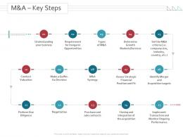 M And A Key Steps Merger And Takeovers Ppt Powerpoint Presentation Layouts Visuals