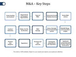 M And A Key Steps Ppt File Graphics