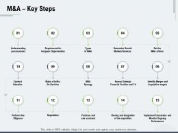 M And A Key Steps Ppt Powerpoint Presentation Slides Sample