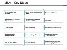 M And A Key Steps Ppt Show