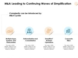M And A Leading To Continuing Waves Of Simplification Gears Ppt Powerpoint Presentation