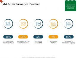 M And A Performance Tracker Inorganic Growth Management Ppt Slides