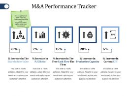 M And A Performance Tracker Ppt File Guidelines