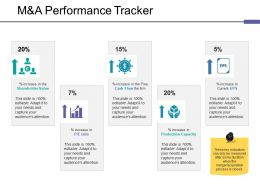 M And A Performance Tracker Ppt Microsoft