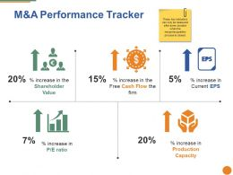 M And A Performance Tracker Ppt Pictures Skills