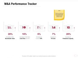 M And A Performance Tracker Ppt Powerpoint Presentation File Picture