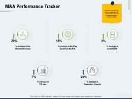 M And A Performance Tracker Ppt Powerpoint Presentation Layouts Deck