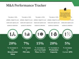 M And A Performance Tracker Ppt Styles Graphics