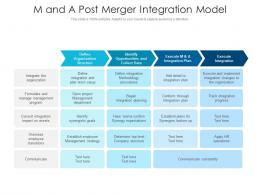 M And A Post Merger Integration Model