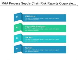 M And A Process Supply Chain Risk Reports Corporate Valuation Methods Cpb
