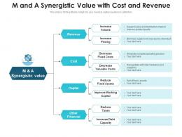M And A Synergistic Value With Cost And Revenue
