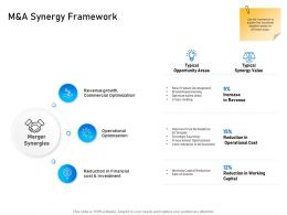 M And A Synergy Framework All Functions Ppt Powerpoint Presentation Model Vector