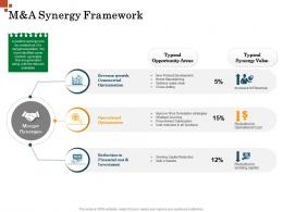 M And A Synergy Framework Inorganic Growth Management Ppt Diagrams