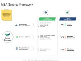 M And A Synergy Framework M And A Synergy Ppt Powerpoint Presentation Slide