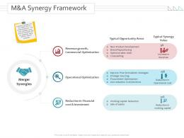 M And A Synergy Framework Merger And Takeovers Ppt Powerpoint Presentation Tips