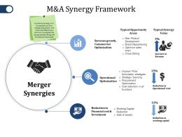 M And A Synergy Framework Ppt File Ideas