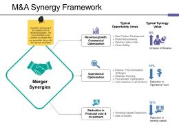 M And A Synergy Framework Ppt Ideas