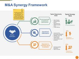 M And A Synergy Framework Ppt Pictures Slide Portrait