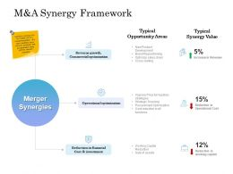 M And A Synergy Framework Ppt Powerpoint Presentation Aids