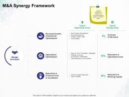 M And A Synergy Framework Ppt Powerpoint Presentation Model Background Images
