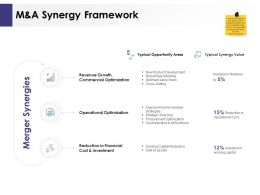 M And A Synergy Framework Ppt Powerpoint Presentation Styles