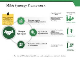 M And A Synergy Framework Ppt Styles Guide