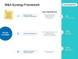 M And A Synergy Framework Revenue Ppt Powerpoint Presentation Rules