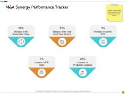 M And A Synergy Performance Tracker M3032 Ppt Powerpoint Presentation Icon Example