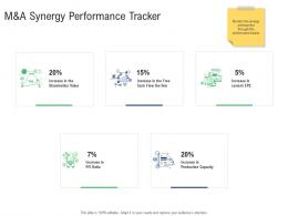 M And A Synergy Performance Tracker M And A Synergy Ppt Powerpoint Download