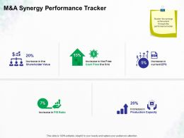 M And A Synergy Performance Tracker Ppt Powerpoint Presentation Summary Deck