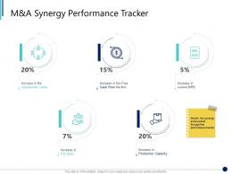 M And A Synergy Performance Tracker Synergy In Business Ppt Icons