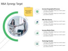 M And A Synergy Target M And A Synergy Ppt Powerpoint Presentation Gallery Guide