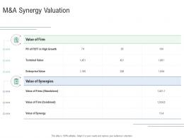 M And A Synergy Valuation M And A Synergy Ppt Powerpoint Presentation Inspiration