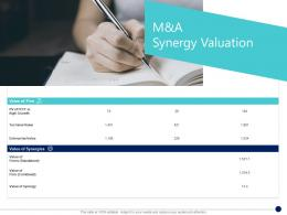 M And A Synergy Valuation Synergy In Business Ppt Sample