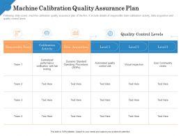 Machine Calibration Quality Assurance Plan Data Acquisition Ppt Shows