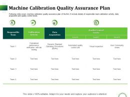 Machine Calibration Quality Assurance Plan Ppt Portfolio Slideshow