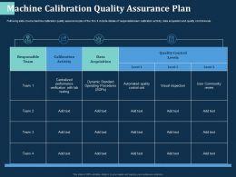Machine Calibration Quality Assurance Plan Standard Ppt Powerpoint Presentation Ideas Smartart