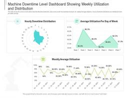 Machine Downtime Level Dashboard Showing Weekly Utilization And Distribution Powerpoint Template