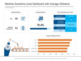 Machine Downtime Level Dashboard With Average Utilization Powerpoint Template