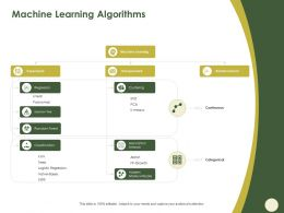 Machine Learning Algorithms Clustering Ppt Powerpoint Presentation Inspiration Influencers