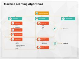 Machine Learning Algorithms Continuous Ppt Powerpoint Presentation Summary Smartart