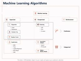 Machine Learning Algorithms Naive Bayes Ppt Powerpoint Presentation Icons