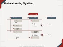 Machine Learning Algorithms Polynomial Ppt Powerpoint Presentation Gallery Slides