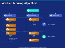 Machine Learning Algorithms Ppt Powerpoint Presentation Show Grid