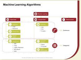 Machine Learning Algorithms Random Forest Ppt Powerpoint Presentation Gallery Brochure
