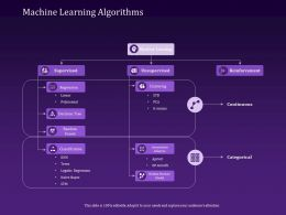 Machine Learning Algorithms Regression Powerpoint Presentation Skills